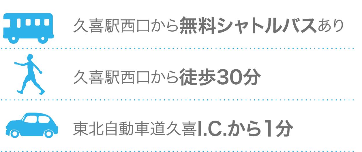 JR久喜駅西口から徒歩30分、東北自動車道久喜I.C.から1分
